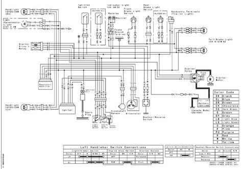 i need a wiring diagram for 1990 kawasaki 220 bayou mod