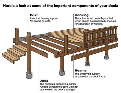 plans  wood decks woodwork plans   diy