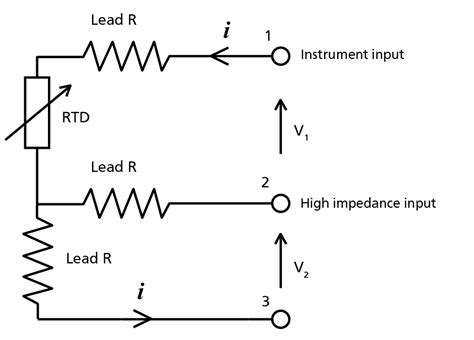 lead compensation techniques for rtds
