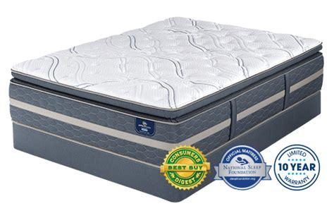 sussex county mattress sussex countys  family owned
