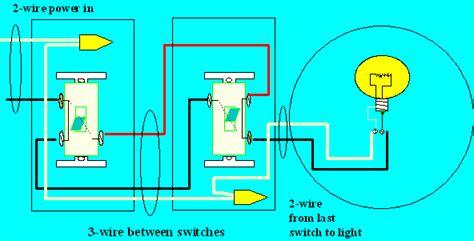 2 Switch 1 Light Diagram by How To Wire Two Switches To One Light