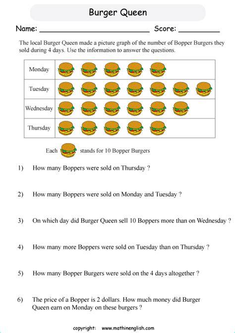 analyze  picture graph  answer  grade  math