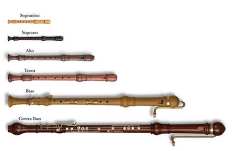 Umumnya tangan kanan digunakan untuk menghasilkan chord sedangkan tangan kiri digunakan untuk menghasilkan nada nada melodi. Cara Bermain suling ~ --BLOG-KU--