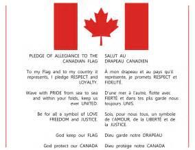 Canadian Pledge of Allegiance