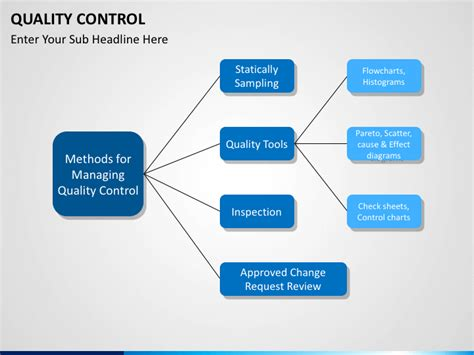 Quality Control PowerPoint Template | SketchBubble