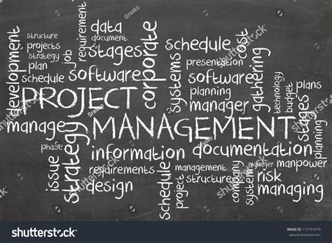 Project Management Word Cloud Stock Illustration 117741079. Open Source Asp Net Shopping Cart. Depression Panic Attacks Nurse Law Consultant. Icd 10 Mental Disorders Candida And Psoriasis. Affiliate Program Marketing New Product Ad. Public Vs Private Cord Blood Banking. Submit An Idea To Google Elderly Alarm Button. Best Architecture Undergraduate Programs. The Cost Of Health Insurance