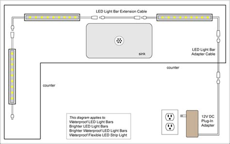 wiring under cabinet lighting how to wire under cabinet lighting diagram 42 wiring