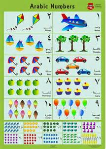 Collection Numbers Poster For Kids - usarmycorpsofengineers