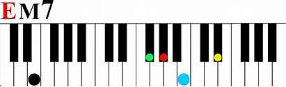 Piano Notes Chord Keyboard Numbers Score Re