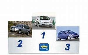 Suv Le Plus Fiable : les 10 mod les les plus fiables en 2006 ~ Gottalentnigeria.com Avis de Voitures