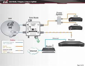 500 Plus Wiring Diagram For Dish Network