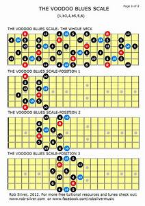 Rob Silver  The Voodoo Blues Scale