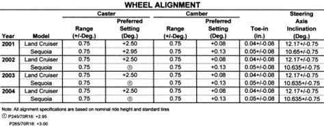 wheel alignment    acura tl service