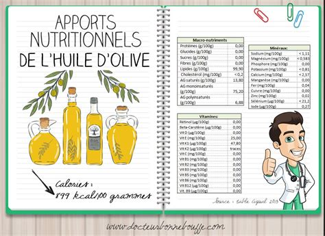 que cuisiner les bienfaits de l 39 huile d 39 olive l 39 huile aux trésors