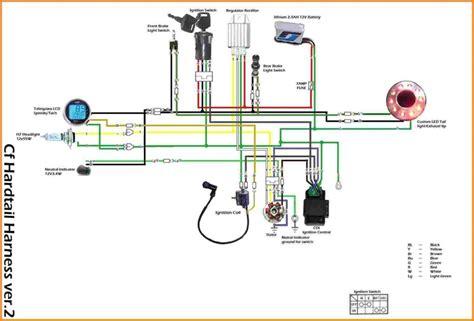 Yerf Dog Kart Wiring Diagram Indexnewspaper