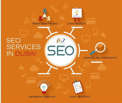 seo services top 5 business advantages of hiring professional seo