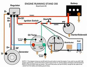 Engine Test Stand Plans