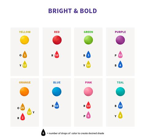 Coloring Icing by Wilton Color Right Icing Coloring Chart Color