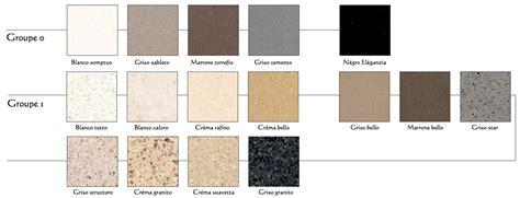 plan de travail cuisine en quartz granit pour plan de travail cuisine plan de travail