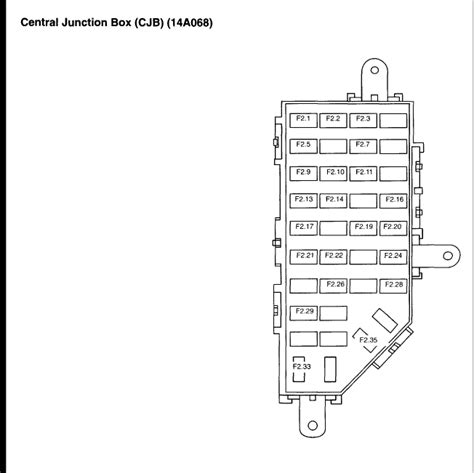 fuse placement diagram    ford ranger