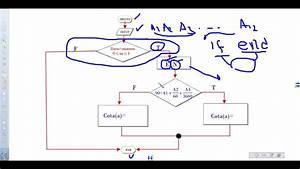 Coordenadas Matlab  U0026quot  Diagrama De Flujo  U0026quot  Parte 03