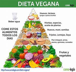 Image Gallery dieta vegana