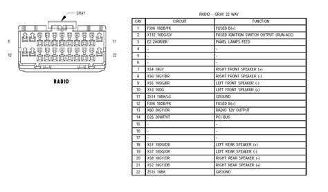 Jeep Stereo Wiring Diagram Technical