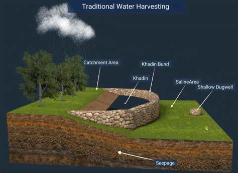 traditional methods  rainwater harvesting examples