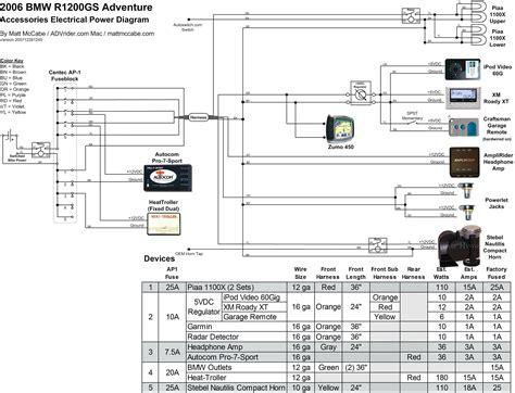 bmw  wiring diagram ista electrical diagrams wiring