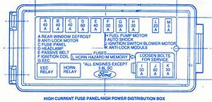 Ford Thunderbird Super Coupe 1990 Fuse Box  Block Circuit
