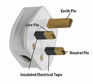 Why Are British Electrical Plugs The Best In The World