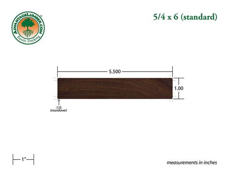 Tongue And Groove Roof Decking Dimensions by Wood Decking Wood Decking Dimensions
