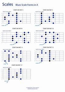 Whole Fretboard Blues Scale Forms In A  Pdf Guitar Tab