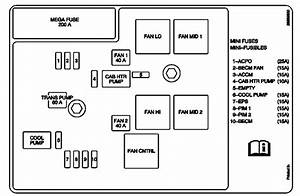 2010 Gmc Acadia Fuse Box Diagram  U2014 Ricks Free Auto Repair