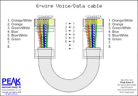 Rj45 Diagram by Rj45 Cable Wiring Diagram Webtor Me