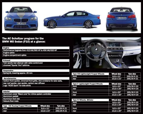 bmw   topic officiel page  serie