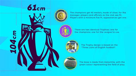 All about the Premier League Trophy and medals