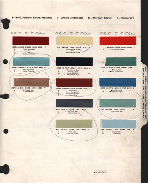 paint chips 1969 ford ride paint chips ford