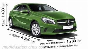 Medidas y dimensiones de coches marca Mercedes Benz