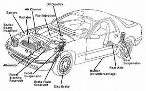 Seputar Automotive  Beragam Jenis Oli Automotive