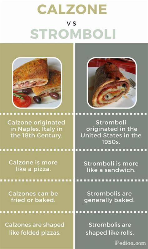 difference  calzone  stromboli