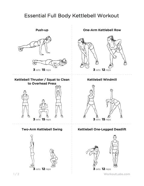 workout kettlebell body printable plan workouts beginners training exercises essential gym plans workoutlabs fitness leg template