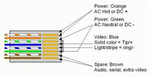 Video Balun Wiring Diagram