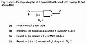Solved  Fig  1 Shows The Logic Diagram Of A Combinatorial