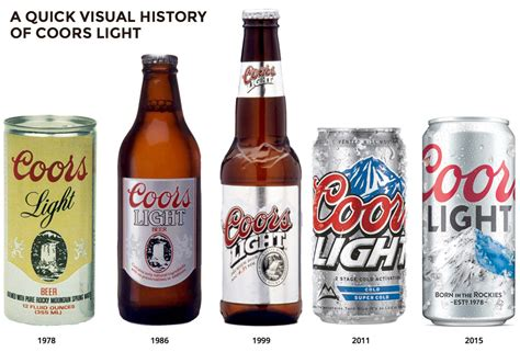 Brand New New Logo And Packaging For Coors Light By