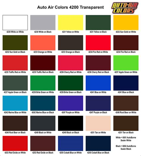 auto air color charts airbrush paint direct