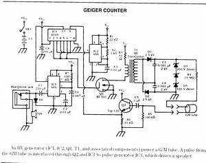 Geiger Counter Monitors
