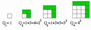 Summe Aufeinanderfolgender Zahlen Berechnen : berechnung der quadratsumme ~ Themetempest.com Abrechnung