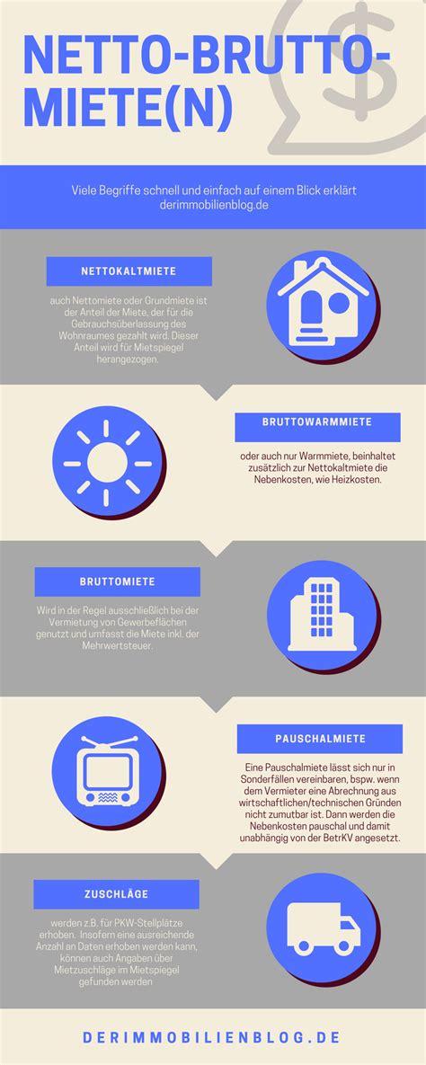 Kaltmiete Berechnen Vermieter by ᐅ Nettokaltmiete Definition Berechnung Auf