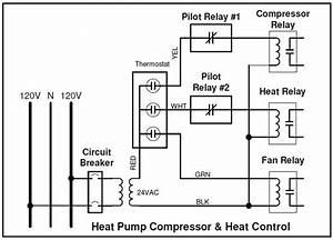 Control Of Heat Pumps
